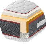 Matelas Ergo-Therapy 90X190 à mémoire de forme | 18 cm Épaisseur | 2 cm de mousse à mémoire de forme de 65 kg/m3 | Foam AirSistem | Extrêmement durable | Certification ISO 9001® de la marque marcKonfort image 1 produit