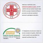 matelas orthopédique 90x190 TOP 1 image 4 produit